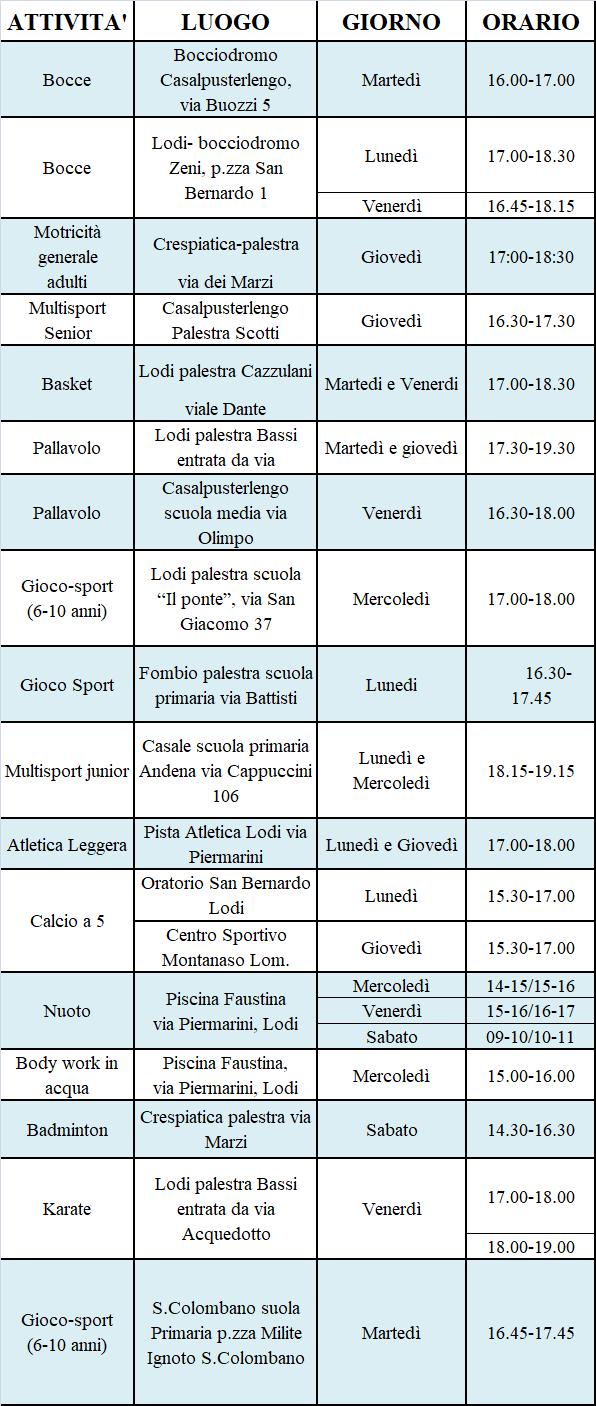 tab attività 18-19